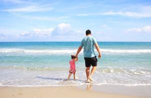 Personal Development Categories Family